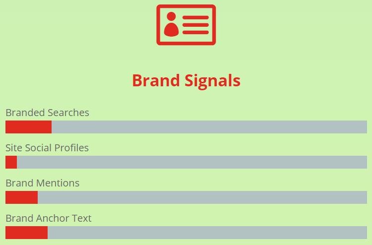 Prekinių ženklų minėjimo įtaka svetainės pozicijoms Google paieškoje